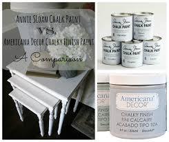Annie Sloan Chalk Paint Vs Americana Decor Chalky Paint