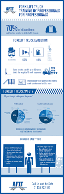 Forklift Accidents Statistics, Forklift Safety Training San Diego Car Accident Lawyer Personal Injury Lawyers Semi Truck Stastics And Information Infographic Attorney Joe Bornstein Driving Accidents Visually 2013 On Motor Vehicle Fatalities By Type Aceable Attorneys In Bedford Texas Parker Law Firm Road Accident Fatalities Astics By Type Of Vehicle All You Need To Know About Road Accidents Indianapolis Smart2mediate Commerical Blog Florida Motorcycle