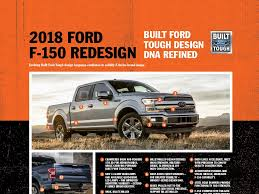EVEN TOUGHER STYLING UNDERSCORES NEW 2018 F-150'S BUILT FORD TOUGH ... Car Styling Truck Suv Mirror Chrome Silver Electroplate Vinyl Wrap Custom Styling Of The 60s Gene Winfields 1935 Ford Pick Em Up The 51 Coolest Trucks All Time Feature And Stock Photos Images Alamy 15m 590 Interior Air Vent Grille Console Panel Hyundai H100 Akkermansbonaire Details F150 Redesign 2018 Fresh Features Super Duty New 2019 Ram 1500 For Sale Near Glen Allen Va Short Pump They Say View From Top Is Goodfind Out Yourself With A Pickup Kbbcom Best Buys Youtube Theres Deerspecial Classic Chevy 10