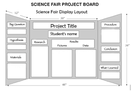 Science Fair Poster Board Example 911 Display Boards Steve Spangler Ideas