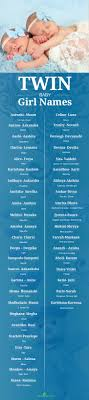 50 Best And Unique Twin Baby Girl Names With Meanings Characters