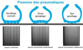 t4zone afficher le sujet usure irrégulière des pneus