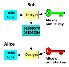 Android Security 101: How To Secure Your Communications & Messages ... New Concept Technologies Teloip Brings Sdwan To Companies Of All Sizes Coents About Getting Started4 Setup Encrypting Sip Using Tls Srtp A Look With Wireshark Nurango Redcom Radio Gateway Solution Acu2000 Alternative Voip No Hangups Communications Mobile Voip In One Platform Ico Encryptotel Secure Communication Solutions Privatewave