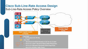 Cisco QoS: Design And Best Practices For Enterprise Networks - YouTube