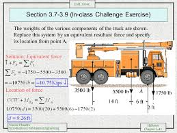 100 Truck Weights Chapter 3 Force System Resultants Ppt Video Online Download