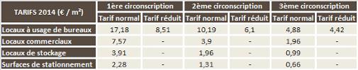 taxe bureaux taxe annuelle sur les bureaux en ile de