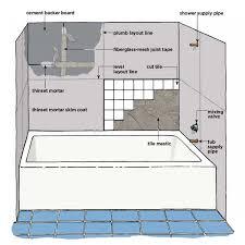 shower pan installation installing ceramic tile home depot