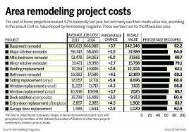 Estimate Cost Renovation Home Renovation Estimate Template By