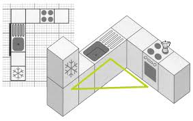 L Shaped Kitchen Island For Sale Modern Design Outdoor Designs U