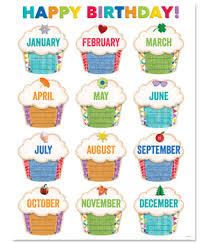 Upcycle Style Happy Birthday Chart
