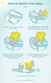 das baby baden das erste bad ihres babys pers