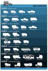 Truck Size Chart - Iwan-ae.info