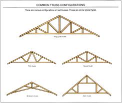 roof elegant roof trusses design home depot roof trusses prices