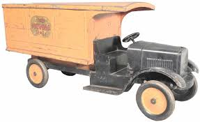 Buddy L Pressed Steel Toy Moving Van Truck 6 Tips For Saving Time And Money When You Move A Cross Country U Fast Lane Light Sound Cement Truck Toysrus Green Toys Dump Mr Wolf Toy Shop Ttipper Industrial Image Photo Bigstock Old Vintage Packed With Fniture Moving Houses Concept Lets Get Childs First Move On Behance Tonka Vintage Toy Metal Truck Serial Number 13190 With Moving Bed Marx Tin Mayflower Van Dtr Antiques 3d Printed By Eunny Pinshape Kids Racing Sand Friction Car Music North American Lines Fort Wayne Indiana