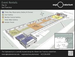 event planning resources exploratorium