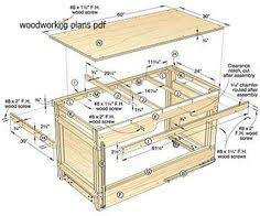 woodworking plans pdf free download how to find the right