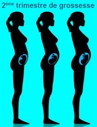 grossesse 18ème semaine d aménorrhée symptômes traitement