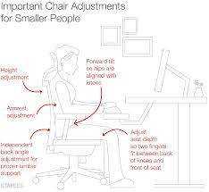 Office Chairs For Smaller People Osmond Ergonomics Ergonomic Office Chairs Best For Short People Petite White Office Reception Chairs Computer And 8 Best Ergonomic The Ipdent 14 Of 2019 Gear Patrol Big Tall Fniture How To Buy Your First Chair Importance Visitor In An Setup Hof India Calculate Optimal Height The Desk For People Who Dont Like On Vimeo Creative Bloq