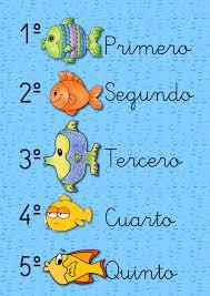 Los Números En Inglés Para Niños Ordinal Numbers 1 Al 20 Números