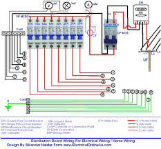 Distribution Board Wiring For Single Phase Wiring | Electrical ... Download Home Wiring Design Disslandinfo Automation Low Voltage Floor Plan Monaco Av Solution Center Diagram House Circuit Pdf Ideas Cool Domestic Switchboard Efcaviationcom With Electrical Layout Adhome Ideas 100 Network Diagrams Free Printable Of Mobile In Typical Alarm System 12 Volt Offgridcabin