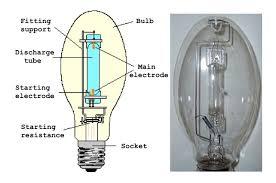introduction led lights