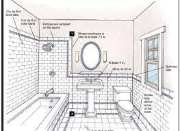 Small Master Bathroom Floor Plan by Decor Stylish Small Master Bathroom Layout Ideas Perfect Small