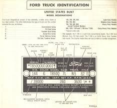 1990 Chevy Truck Vin Decoder Chart