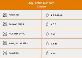 Best One Cup Coffee Maker In Nov 2016