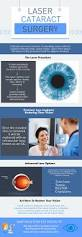 Alcon Surgical Sinking Spring Pa by Cataract Surgery Northeastern Eye Institute Scranton Pa
