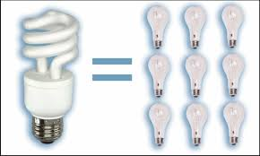 what to do with cfl light bulbs enhance the human experience