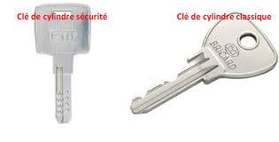 barillet securite porte entree l importance d un cylindre de porte de haute sécurité protéger