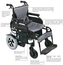 Outdoor Lightweight Adults Power Automatic Wheelchair From ... Airwheel H3 Light Weight Auto Folding Electric Wheelchair Buy Wheelchairfolding Lweight Wheelchairauto Comfygo Foldable Motorized Heavy Duty Dual Motor Wheelchair Outdoor Indoor Folding Kp252 Karma Medical Products Hot Item 200kg Strong Loading Capacity Power Chair Alinum Alloy Amazoncom Xhnice Taiwan Best Taiwantradecom Free Rotation Us 9400 New Fashion Portable For Disabled Elderly Peoplein Weelchair From Beauty Health On F Kd Foldlite 21 Km Cruise Mileage Ergo Nimble 13500 Shipping 2019 Best Selling Whosale Electric Aliexpress