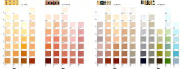 nuancier peinture facade exterieure couleur mur pour cuisine 13 nuancier couleur peinture tollens