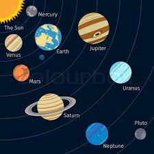 Solar system background with sun planet orbits and stars vector