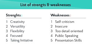 Professional Weakness - Kozen.jasonkellyphoto.co How To Conduct An Effective Job Interview Question What Are Your Strengths And Weaknses List Of For Rumes Cover Letters Interviews 10 Technician Skills Resume Payment Format Essay Writing In A Town This Size Personal Strength Resume To Create For Examples Are The Best Ways Respond Questions Regarding 125 Common Questions Answers With Tips Creative Elementary Teacher Samples Students And Proposal Sample