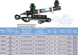 emperor aquatics 40 watt emperor aquatics uv sterilizers up to 300