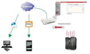 Vigor2860n - DrayTek Singapore 1png The 7 Best Vpnenabling Devices To Buy In 2018 Vpn Tunnels Usg20wvpn Firewall User Manual Bbook Zyxel Communications Hideme Use To Unblock Voip Services Like Skype How Be Hipaa Compliant Flowroute Blog Multi Site Network Design 1 Link 2 Vpns Cfiguration And Settings Cisco Tie Line Networking Study The Approach For Virtual Private Implementation Bipac 4500vnoz 4g Lte Sim Embded Wirelessn Auto Connectivity Giganet Wireles Internet Part 3 Pia Open Duel Router Airport Extreme Voip Nettalk