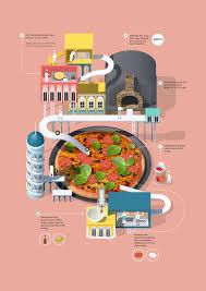 Illustration Infographic Advertising Card DesignsFood