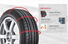Yokohama Tire Corporation Coinentals Conti Hybrid Hd3 Tire Epa Smartway Verified As Low Nokian Nordman Mine E4 Heavy Tyres Blather Bout Bikes Why Crr Matters Variocontrol Fulda Truck Tires With Sensitive Microphones Project Manager Thomas Dodt Measured The Goodyear Launches New Truck Tyre Line Middle East Cstruction News Fuel Saving Development Of An Innovative Rolling Resistance Tyre Technology Offers Cost Savings Ruced Maintenance For Fleets Time To Retire Motorhome Magazine Ultraseal Is Ultimate Life Extender Can A Have High Grip And Youtube