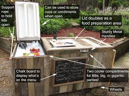 Build A Rustic Ice Cooler From Wood Pallets DIY Project | The ... Patio Cooler Stand Project 2 Patios Cabin And Lakes 11 Best Beverage Coolers For Summer 2017 Reviews Of Large Kruses Workshop Party Table With Built In Beerwine Ice How To Build A Wood Deck Fox Hollow Cottage Diy Your Backyard Wheelbarrow Foil Smoker Outdoor Decorations Beer Wooden Plans Home Decoration 25 Unique Cooler Ideas On Pinterest Diy Chest Man Cave Backyard Our Preppy Lounge Area Thoughtful Place