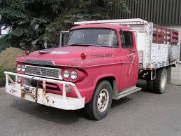 User:BarnCas/Dodge Trucks - Wikimedia Commons 1954 Ford F100 For Sale Near Riverhead New York 11901 Classics On Auction Results And Sales Data Dodge Panel Truck Antique Car Big Bear Lake Ca 92315 Pickup Sale Classiccarscom Cc916473 Index Of Data_imasgalleryesdodgepaneltruck Ram Trucks History Dealership Info Fun Facts Autowise B6 C1 Division Exterior Interior Classic Expo Need Help With A Rare Pickup Mopar Flathead 57 For Best Image Kusaboshicom Driving Youtube Coronet Sedan Saloon 4713 Dyler