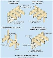 Floor Joist Span Definition by Wood Floor Framing Home Owners Networkhome Owners Network