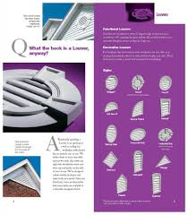 Decorative Gable Vents Products by Fypon Sunshine Contracting