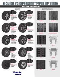 100 Truck All Terrain Tires Best For Diesel S