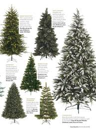 7ft Pre Lit Christmas Tree Tesco by Decorating Ultimate Christmas Guide Interiors By Color