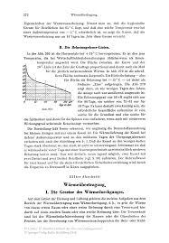 wärmeübertragung i die gesetze des wärmedurchganges