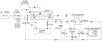 Sodium Vapor Lamp Circuit Diagram by Osa Characteristics Of An Opto Galvanic Effect In Cesium And