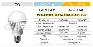 green e watt saver 7w led lightbulb product review