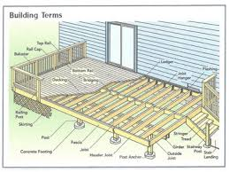 Wood Deck Plans Diy Railing Wooden Folding Chair Pdf Small Ideas For ... Chair Rentals Los Angeles 009 Adirondack Chairs Planss Plan Tinypetion 10 Best Deck Chairs The Ipdent Costway Set Of 4 Solid Wood Folding Slatted Seat Wedding Patio Garden Fniture Amazoncom Caravan Sports Suspension Beige 016 Plans Templates Template Workbench Diy Garage Storage Work Bench Table With Shelf Organizer How To Make A Kids Bench Planreading Chair Plantoddler Planwood Planpdf Project