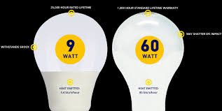 compare led bulbs to cfl and incandescent light bulbs